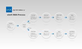 eSoft RMA Process