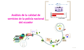 Análisis de la calidad de servicios de la policía nacional d