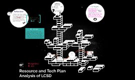 Resource and Tech Plan Analysis