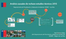 Análisis de Rechazos 2015