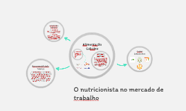 O nutricionista no mercado de trabalho