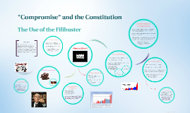 The History of the Filibuster