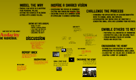 Copy of Leadership Challenge