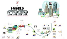MODELO DE AUDITORIA COSO