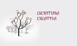 Copy of LA ESCRITURA CREATIVA