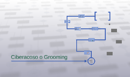 Copy of Ciberacoso o Gromming