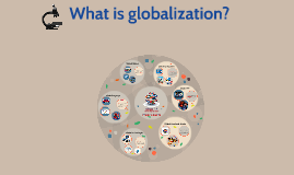 Copy of Globalization
