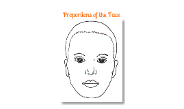 Copy of Art Lesson- Proportions of the Face