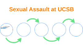 Sexual Assault at UCSB