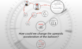 How could we change the upwards acceleration of helium ballo