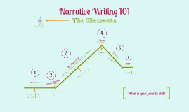 Plot Structure - Writing A Narrative