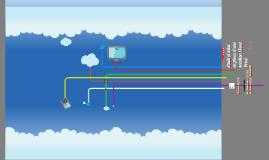 Etude et mise en place d'une solution Cloud privé_MAHDi Wejdene_ISET'Com