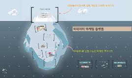 Copy of 빅데이터 마케팅 플렛폼 - DMPkorea