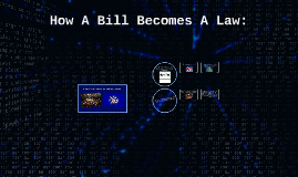 How A Bill Becomes A Law: