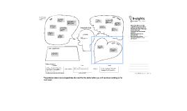 DTAL—Jonathan's Empathy Map