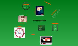 Copy of Anxiety disorder