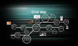 Copy of Civil War