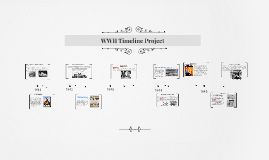 Copy of WWII Timeline Project
