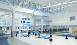 Travel Alliance -informace pro letecke spolecnost