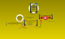 concept meaning of educational psychology copy Subject foundation of education topic meaning and concept of educational psychology presented to:sir ijaz ahmad tatlah presented by:mahrukh iftikhar (141170.