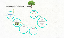 Appleseed Collective Project
