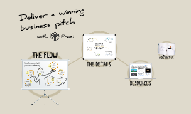 Visualizing Your Pitch