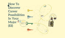 Copy of JOUR How To Discover Career Possibilities In Your Major
