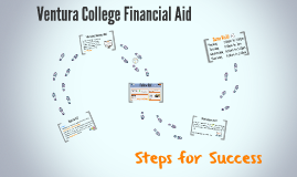 Ventura College Financial Aid 101