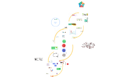Psicologia del Aprendizaje Humano KINE PUCV 2015-2