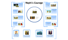 Copy of Nephi's Courage