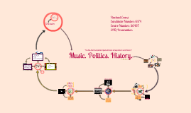 Copy of To What Extent has Politics Influenced Music at Key Points in World History?