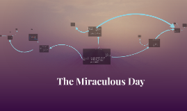 The Miraculous Day
