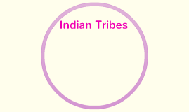 Copy of Indian Tribes
