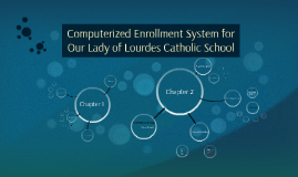 rationale of computerized enrollment system Therefore, the proponents wants to improve the old system of the school by proposing a new system which is the computerized enrollment system building an enrollment system that would aid mary lourdes academy, so the school can enroll and compile all the information they had without storing a bunch of papers in file cabinets is one of.
