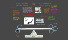 Copy of Push and Pull Strategy
