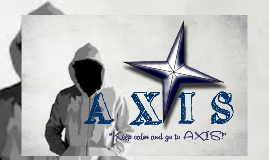 AXIS wears