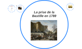 Prise de la Bastille en 1789
