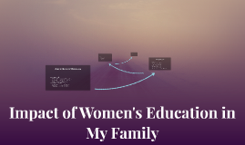 Impact of Women's Education in My Family