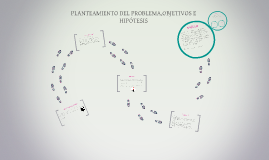 Copy of PLANTEAMIENTO DEL PROBLEMA,OBJETIVOS E HIPÓTESIS