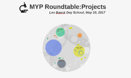 IBSO Roundtable: Projects May 10, 2017
