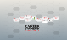 Career Symphony Business Pitch