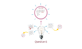 Q6- what have you learnt about technologies from the process