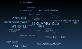 Saturn Returned: Working Title