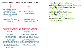 STRESS TIMED RHYTHM vs SYLLABLE TIMED RHYTHM