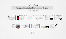 Copy of Introduction to the Elements of Drama