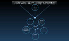 Delchi Carrier SpA v. Rotorex Corporation