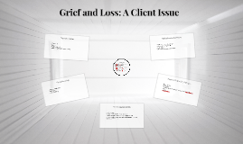 Grief and Loss: A Client Issue