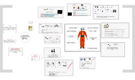 Copy of Copy of Copy of Elementos de Protección Personal