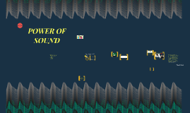 Copy of POWER OF SOUND