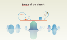 Copy of Biome of the desert